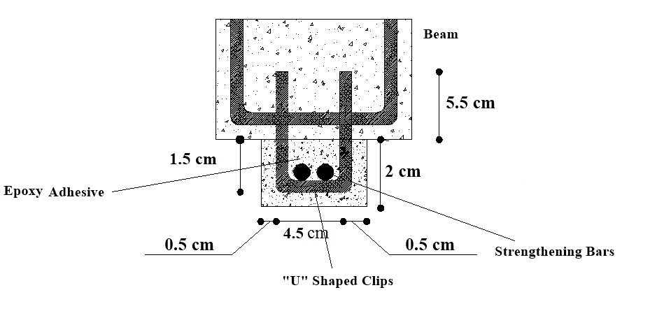 Details of the clip inserted in Beams E3 and E5 to assist in the anchorage between the strengthening and beam.