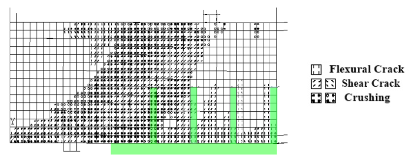 Crack and crushing pattern generated by ANSYS for Beam E3.