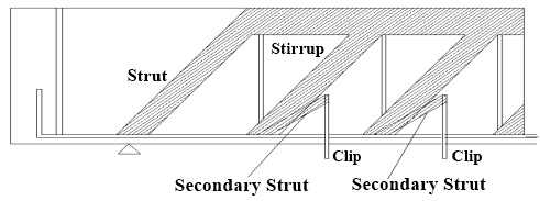 Strut and tie Model for Beams E3 and E5.