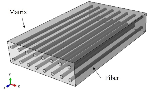 Epoxy matrix and carbon fibers