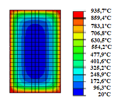 Temperature variation in the cross section