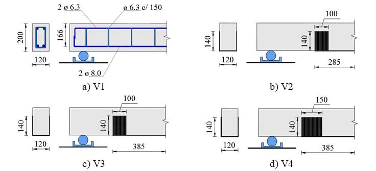 Characteristics of tested beams.
