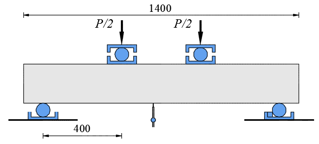 Test system of beams.
