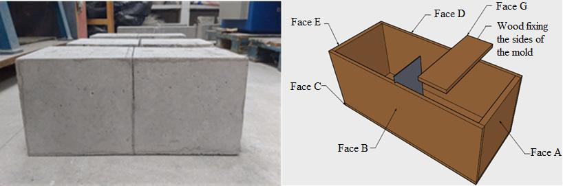 Concrete block details