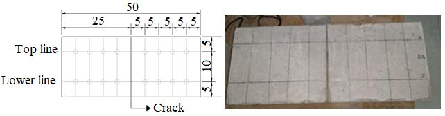 Test marking scheme