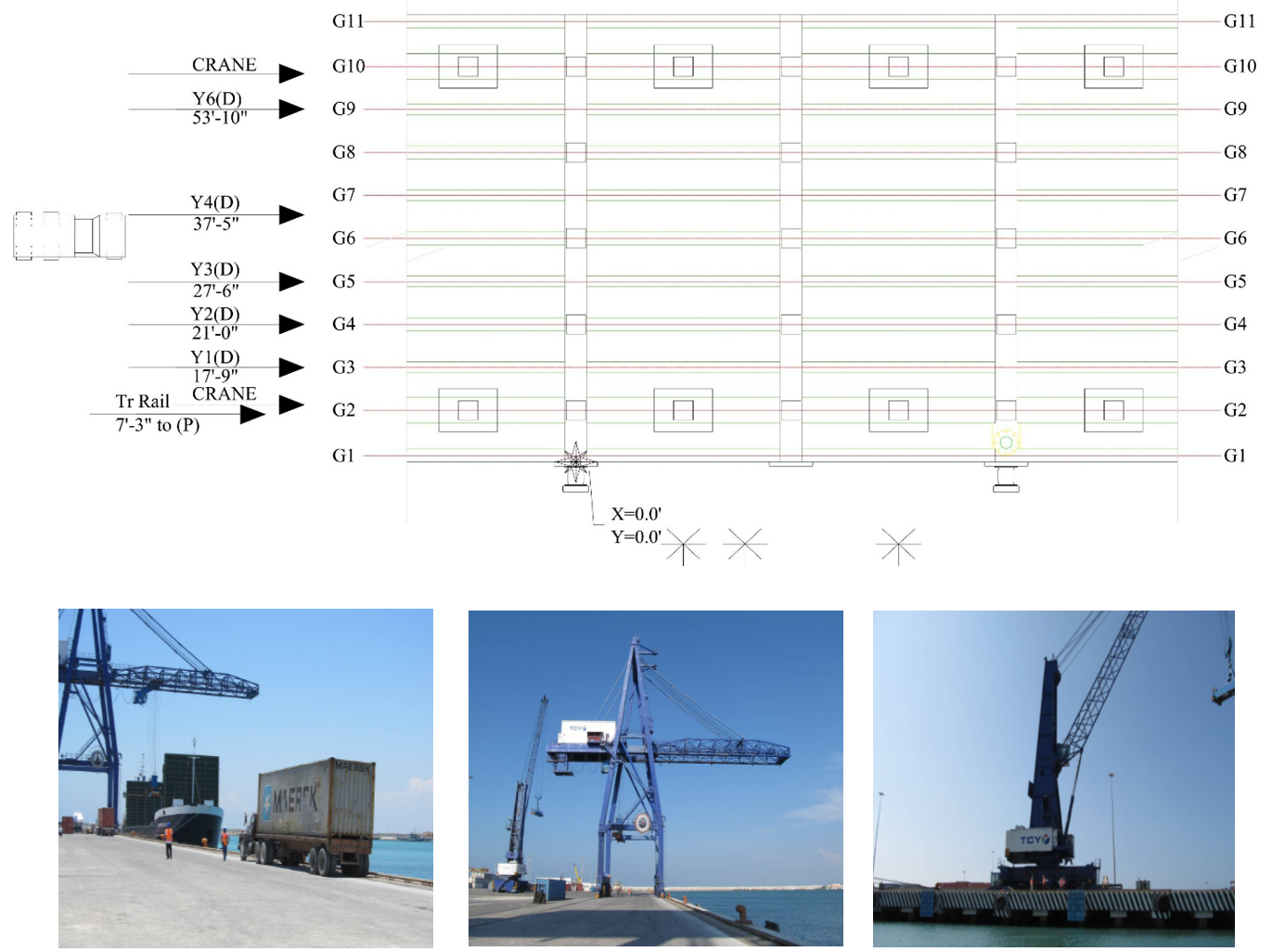 General truckload position plan and load types applied during testing (from left to right, truck, gantry and Gottwald cranes).